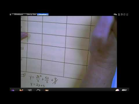 Properties of Rational Functions (2)
