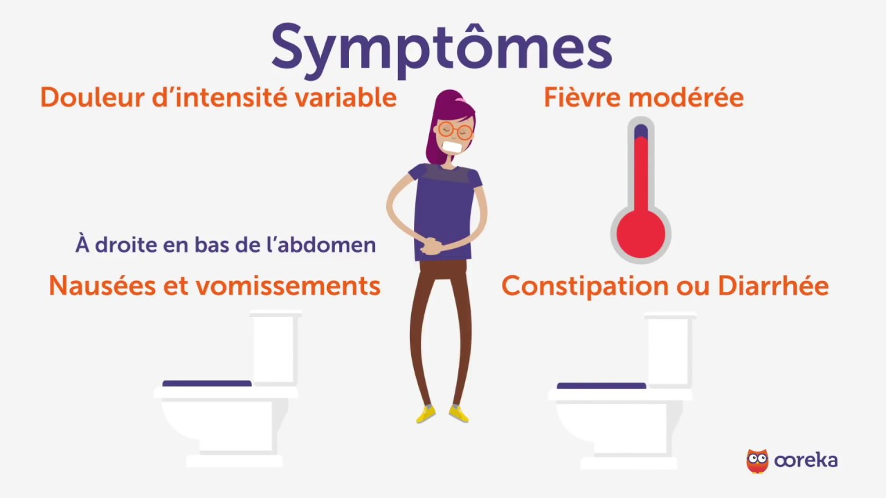 appendicite mal a gauche ou droite