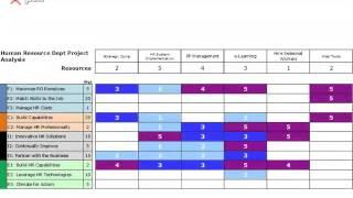 The HR Scorecard: 5 of 7