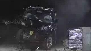 Crash Test 2006 - Present Suzuki Jimny (Full Test) Jncap