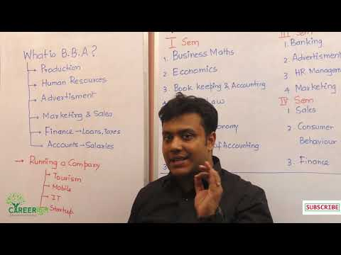 What is BBA? Business Administration  | in Hindi