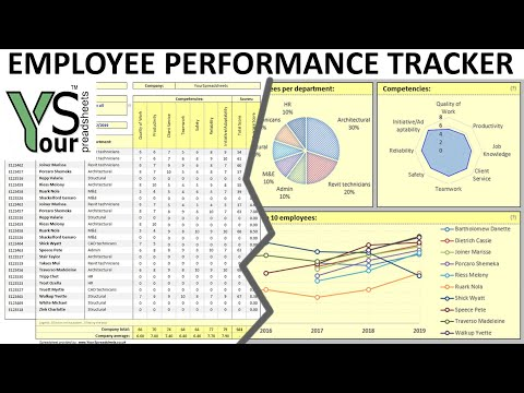 Employee Performance Tracker spreadsheet (with interactive Excel Dashboard)