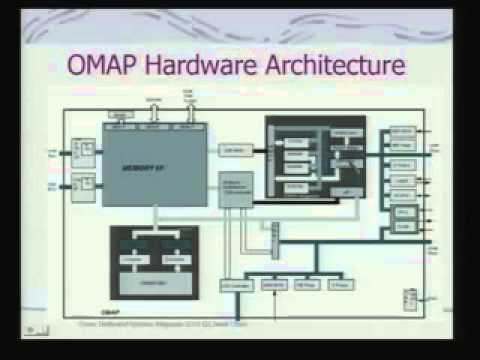 lecture 10 System On Chip SOC