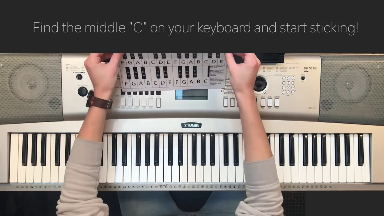 It is a graphic of Sweet How to Label a Keyboard