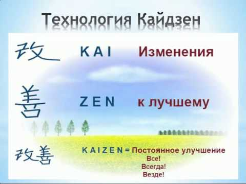 kaizen philosophy Kaizen is a japanese philosophy for process improvement that can be traced to the meaning of the japanese words 'kai' and 'zen', which translate roughly into 'to break apart and investigate' and 'to improve upon the existing situation.