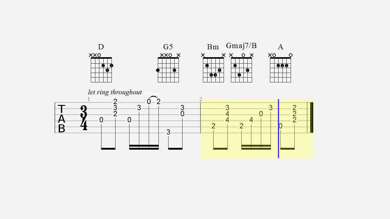 Fantastic Sheryl Crow If It Makes You Happy Guitar Chords Gift
