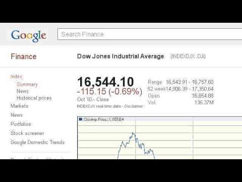 How-To Read Dow Jones Industrial Averages