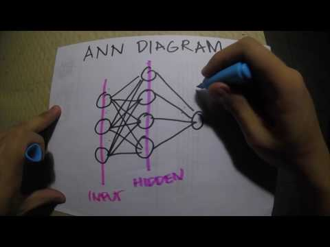 Introduction to Artificial Neural Networks