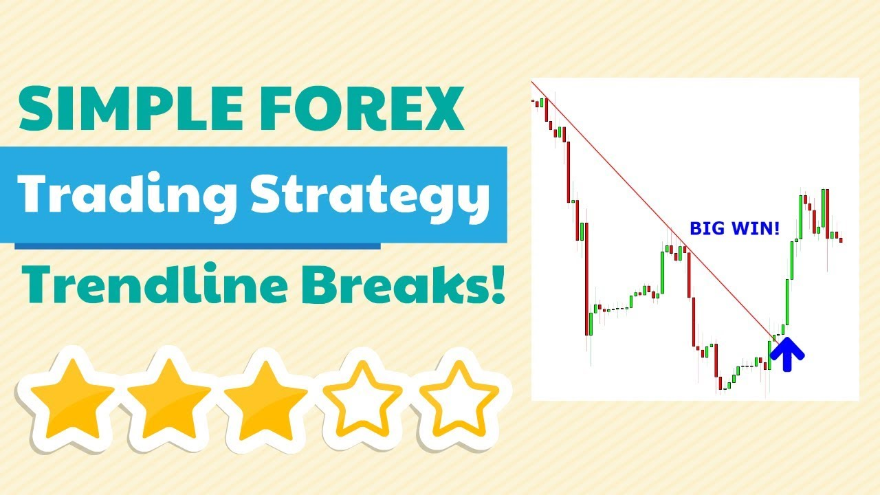 Youtube forex trading strategy simple forex strategies