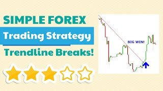 Simple Forex Trading Strategy that WORKS! Trendline Break Setup