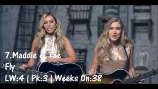 Top 30 Country Songs Week Of 10/3/15