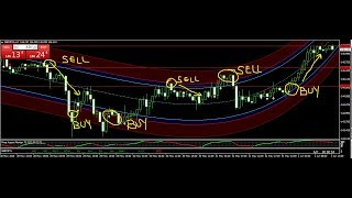 GBP/JPY GBP/USD trade Best Forex Trading System 01 JUNE 2018 Review -forex trading systems that work