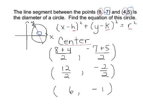 Equation Of Circle Given Endpoints Of Diameter Youtube