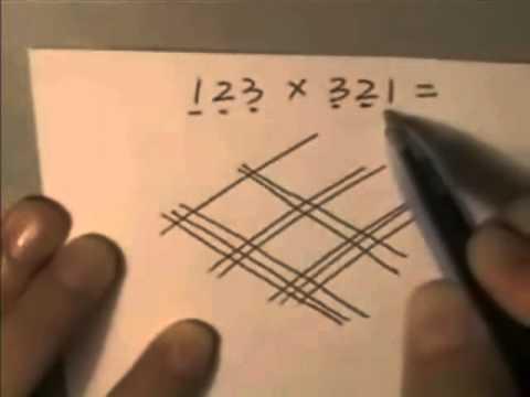 Newsbeast.gr - Τρόπος επίλυσης μαθηματικών προβλημάτων