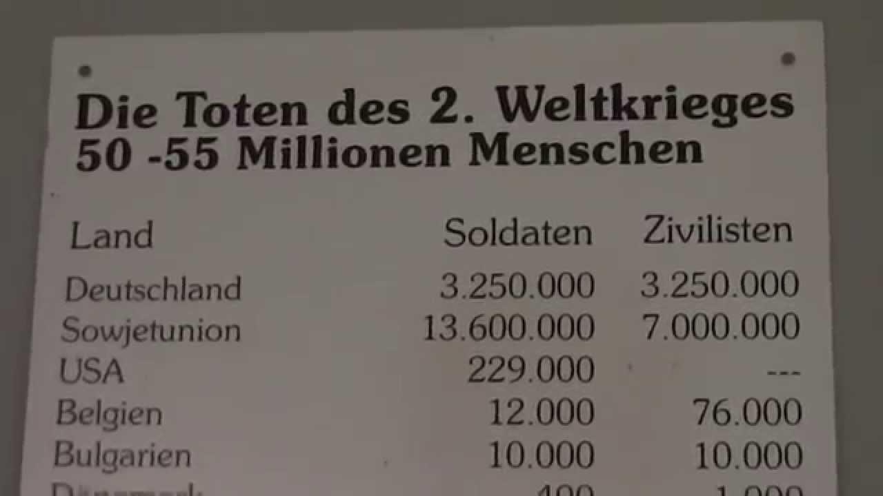 Todeszahlen 2. Weltkrieg