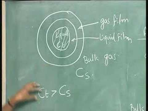 Lecture 7 Water Treatment System Unit Operations
