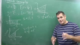 Eksamen. Mekanik; bevægelse, newtons 1 og 2 lov og stedfunktion