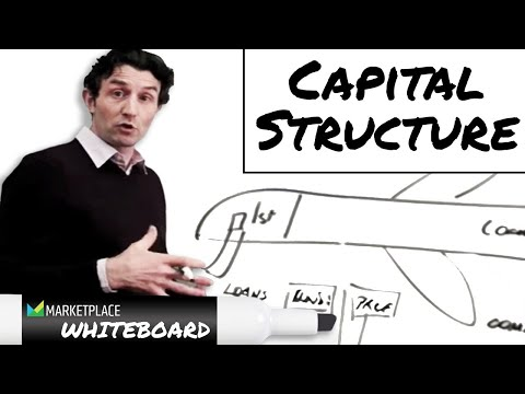 Capital structure explained