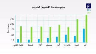 زيادة الإقبال من المواطنين على دفع فواتيرهم إلكترونيا - (23-9-2017)