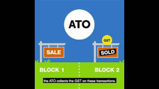 GST withholding for certain taxable sales of property