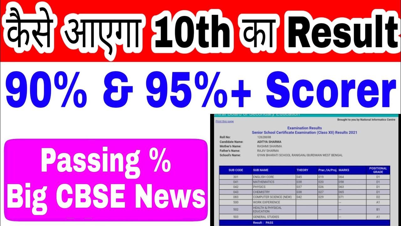 10th Result Big Update - Kaise Aayega Result / 90% Scorer 2021 CBSE
