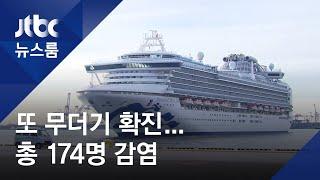 """일 크루즈, 검역관까지 감염…""""확진 승객 4명은 중증환자"""" / JTBC 뉴스룸"""