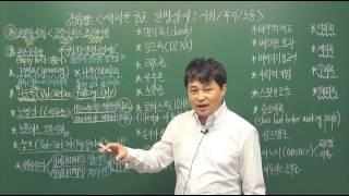 [더배움] ncs 일반상식 제20강 제3편 사회 복지·…