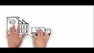 ¿Qué es una Empresa Socialmente Responsable? thumbnail