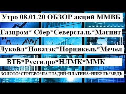 ММВБ Анализ акций, Газпром,Сбербанк, ВТБ, Норникель,Новатэк,Лукойл,Мечел,Северсталь,Русгидро,Магнит