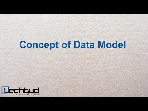 Data Model   Database Management System