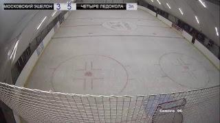 Шорт хоккей. Ночной турнир. Лига Про. 16 июля 2018 г