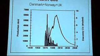 Richard Heinberg Defines Peak Oil thumbnail