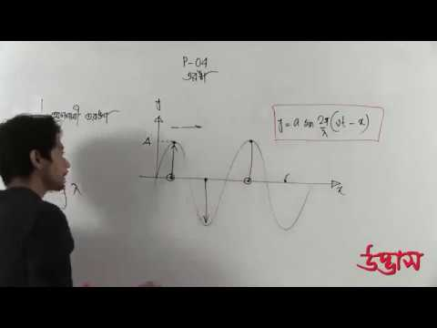 Download HSC physics তরঙ্গ সম্পর্কিত সমস্যা