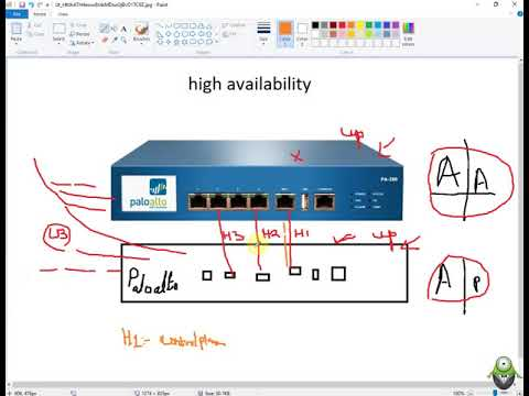 High availability on Palo Alto Firewall