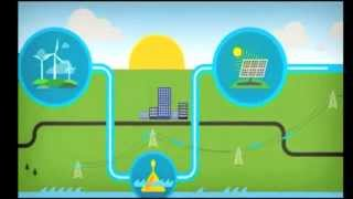 Where Natural Gas and Electricity Come From?