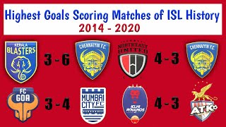 Highest Goals Scoring Matches of ISL History 2014 - 2020.