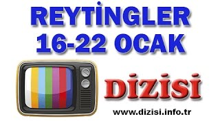 En Çok İzlenen Diziler - 28 Kasım-4 Aralık  Reyting Sonuçları, Dizi Reytingleri Televizyonda en çok izlenen programlar hangileri. Reytingi en