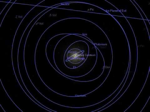 Pisces Centauri - Mankind
