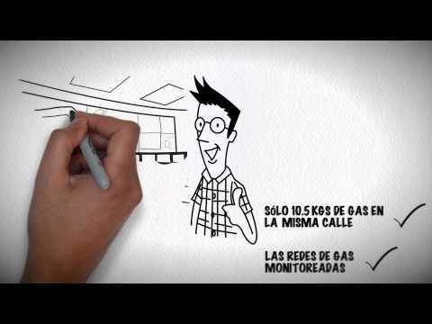 Gas natural, su uso y su penetración en la Ciudad de México