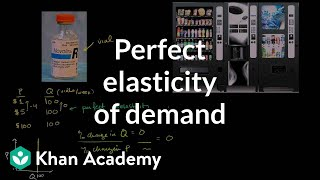 Perfect inelasticity and perfect elasticity of demand | Microeconomics | Khan Academy