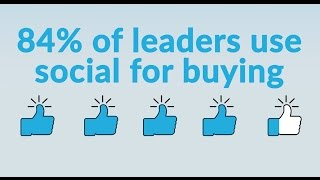 Videographic: Reaching The Modern Buyer
