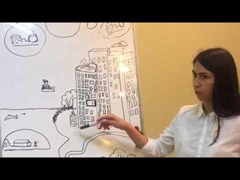 Видео с занятия группы английского языка 2 цикла
