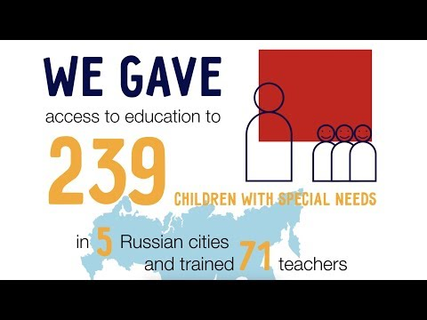 What we have done in 2017 - Naked Heart Foundation