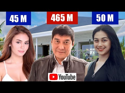 UPDATED! 10 pinaka MAYAMAN na Vlogger/Youtuber ngayon sa Pilipinas. 2021
