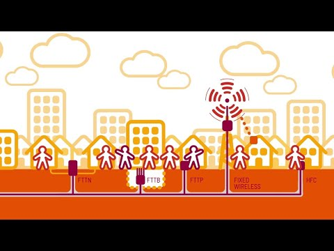Build a bigger broadband business on nbn - HFC, FTTN, FTTB, FTTP, Fixed Wireless