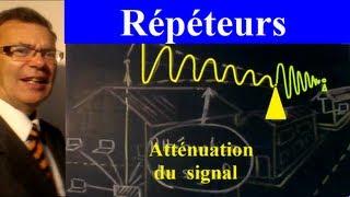 Matériel réseau (7) Répéteur réseau : définitions, schémas et résumé de cours