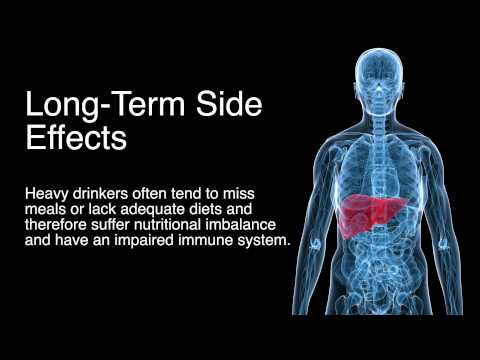 What are there longterm effects of alcohol abuse?