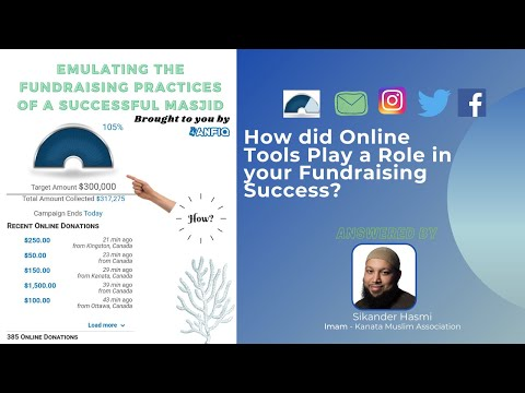 Importance of Online Tools in Masjid Fundraising
