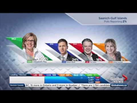Federal Election 2015: British Columbia proving to be a battleground province