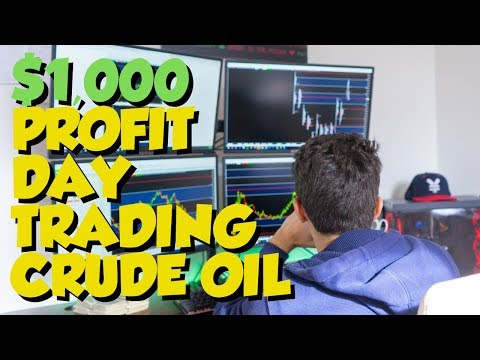 $1,000 PROFIT DAY TRADING CRUDE OIL FUTURES